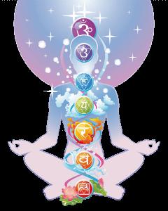 Posture de méditationn avec les Chakras